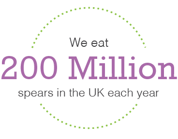 we eat 200 million speaers in the uk each year